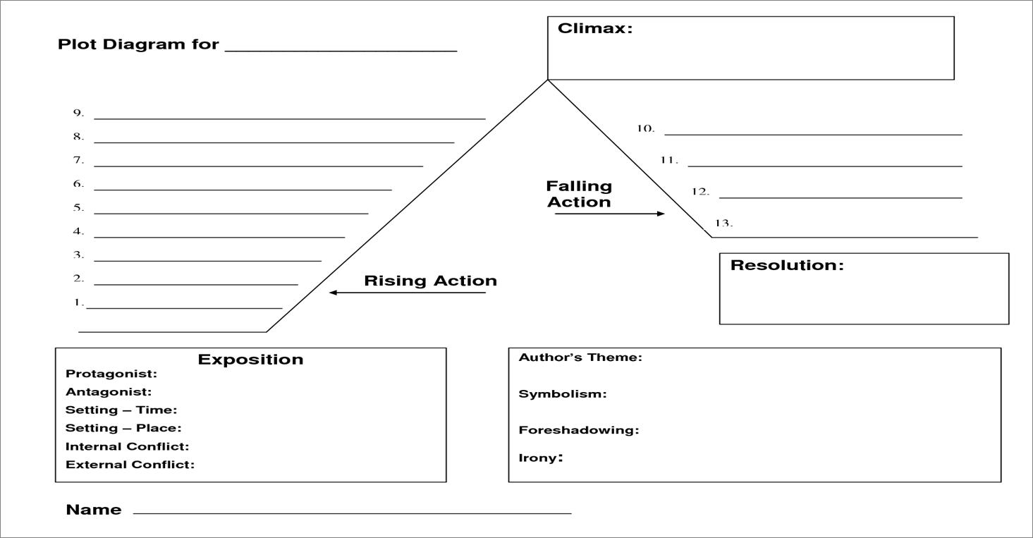 Handouts clock buddies short stories terms plot diagram download file pronofoot35fo Choice Image